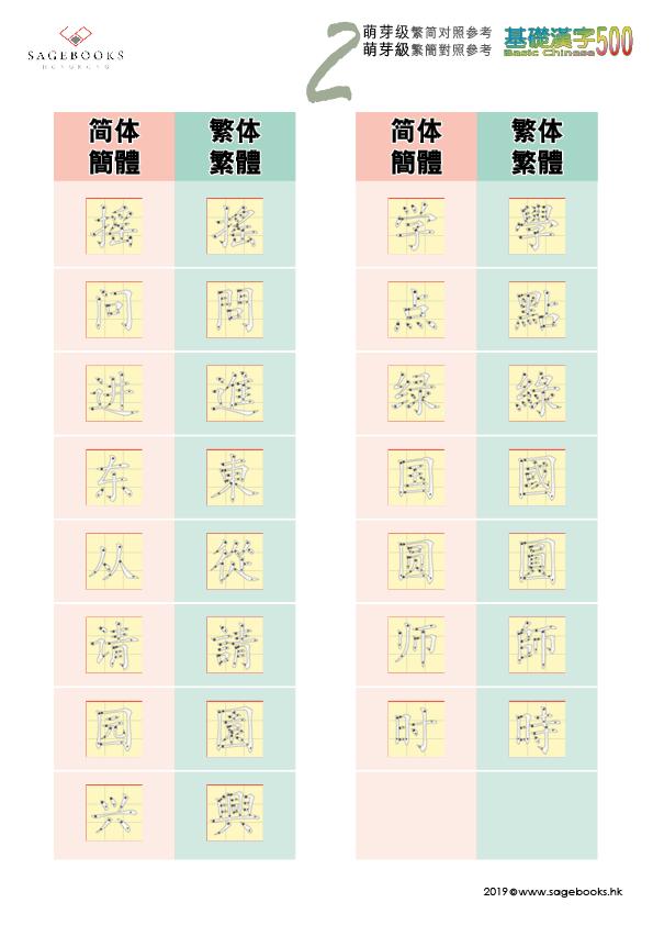 繁簡對照 參考表 Traditional & Simplified Chinese Writing System Level 2