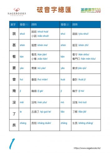 heteronym word list